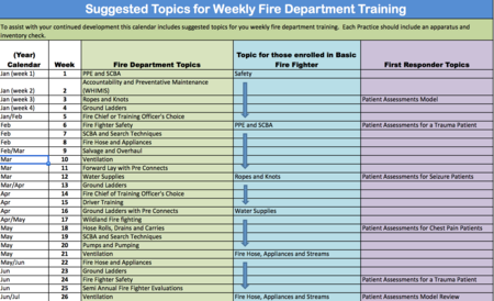 Basic Fire Fighting Training Calendar